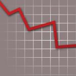 Mesmo com todo esforço durante as eleições, economia encolhe